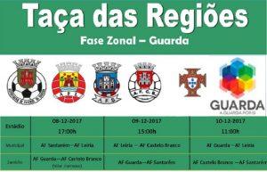 fase-zonal-uefa-regioes-300x193
